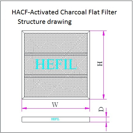 HACF-Activated Charcoal Flat Filter